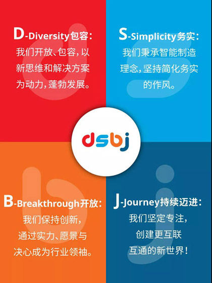 DSDJ品牌新标识及寓意